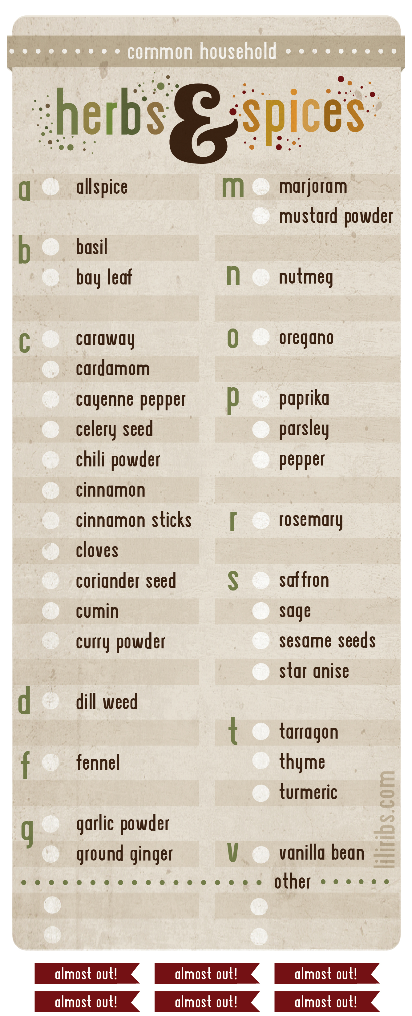 Herbs and Spices Inventory Checklist – Lili Ribeira